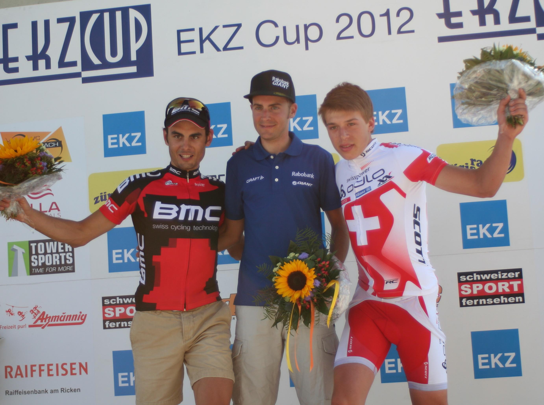 EKZ Eschenbach 2012