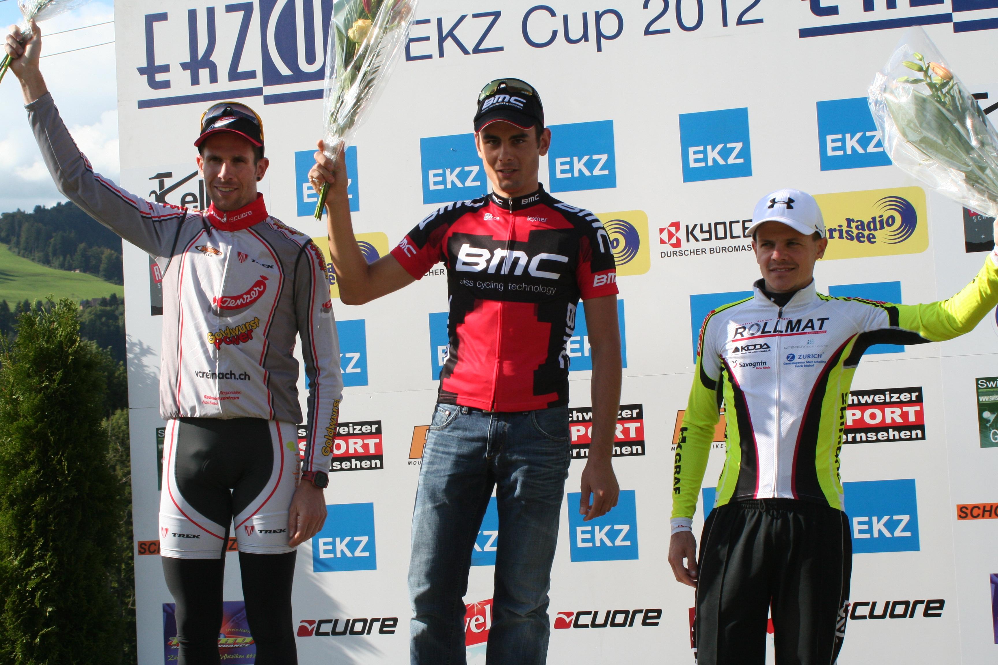 EKZ Cup Fischenthal
